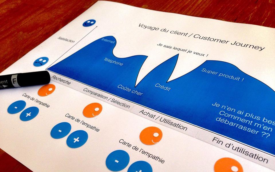 digital et expérience client